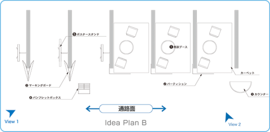 Presentation PlanB レイアウト図